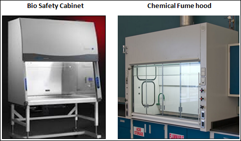 picture of bio safety cabinet and chemical fume hood