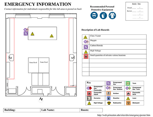Emergency Information Poster (EIP) example