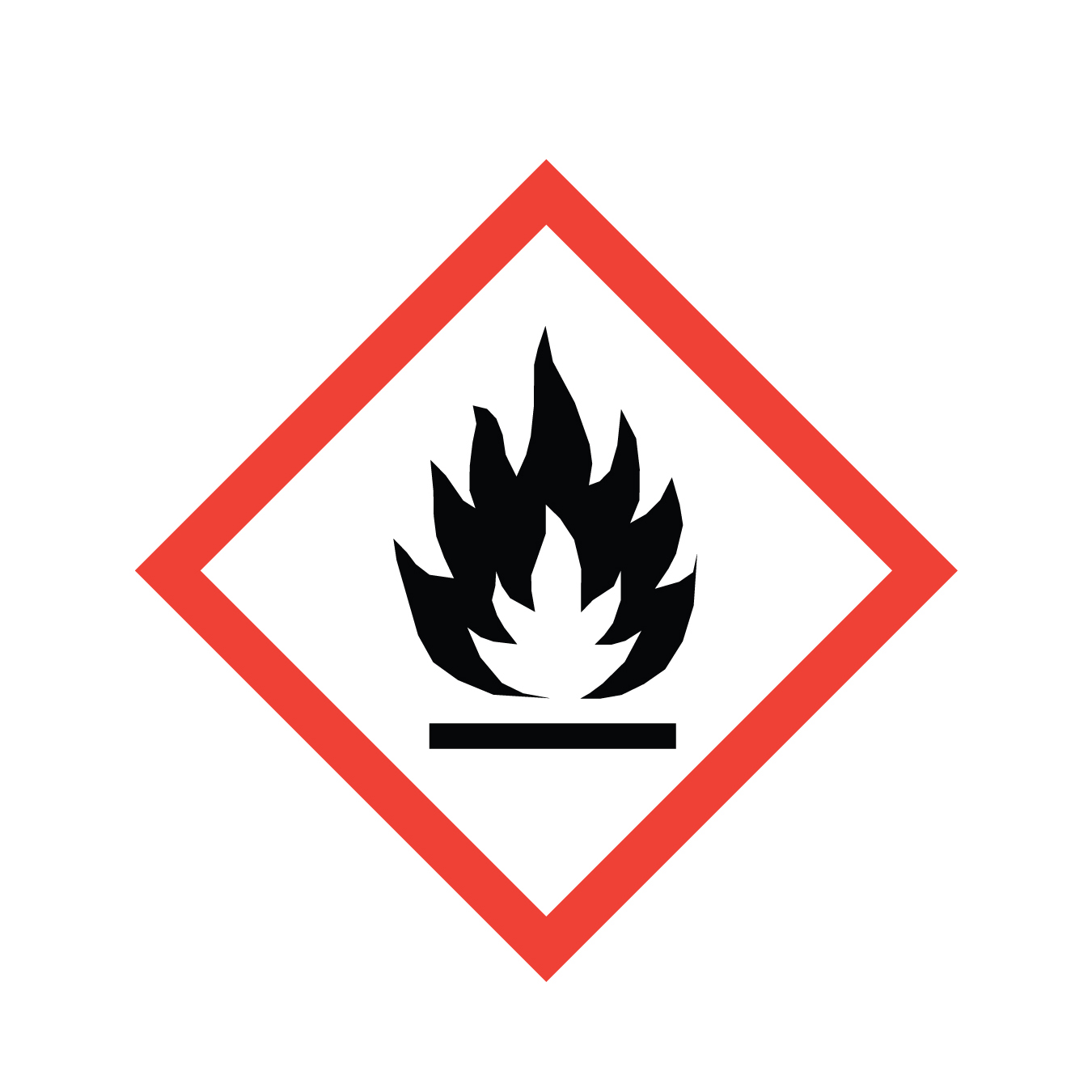 Safety Pictogram Symbols Related Keywords Amp Suggestions