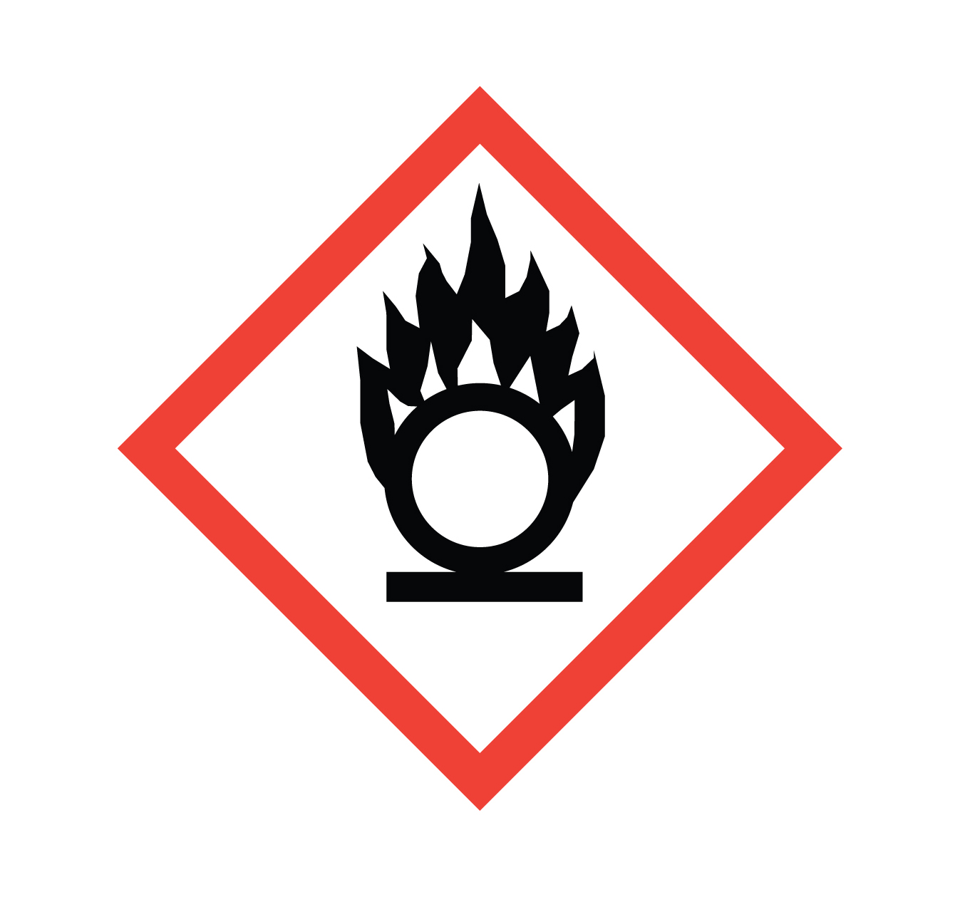 Know Your Hazard Symbols Pictograms Office Of Environmental