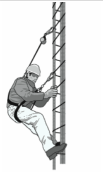 Harness And Lanyard Fall Protection Tie Off furthermore 2013 04 01 archive additionally 714m6 in addition 220 additionally NHE 36518 shtml. on fall prevention harness