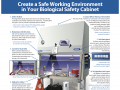 Biological Safety Cabinet Poster