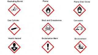 GHS Pictograms | Office of Environmental Health and Safety